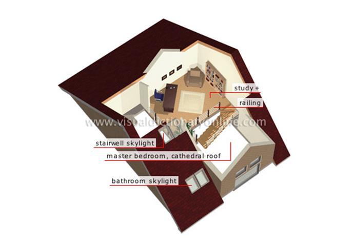 Архитектура американских домов